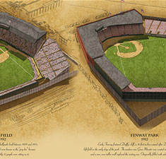 Historic Boston ballparks illustrated poster