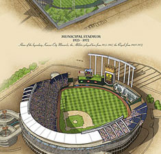 Ballparks of Kansas City illustrated poster