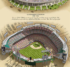 Ballparks of Los Angeles illustrated poster