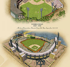 Ballparks of Pittsburgh illustrated poster