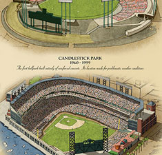 Ballparks of San Francisco illustrated poster
