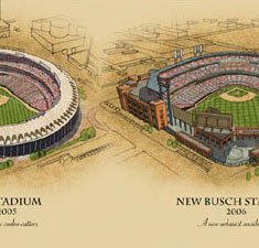 Ballparks of St. Louis illustrated poster