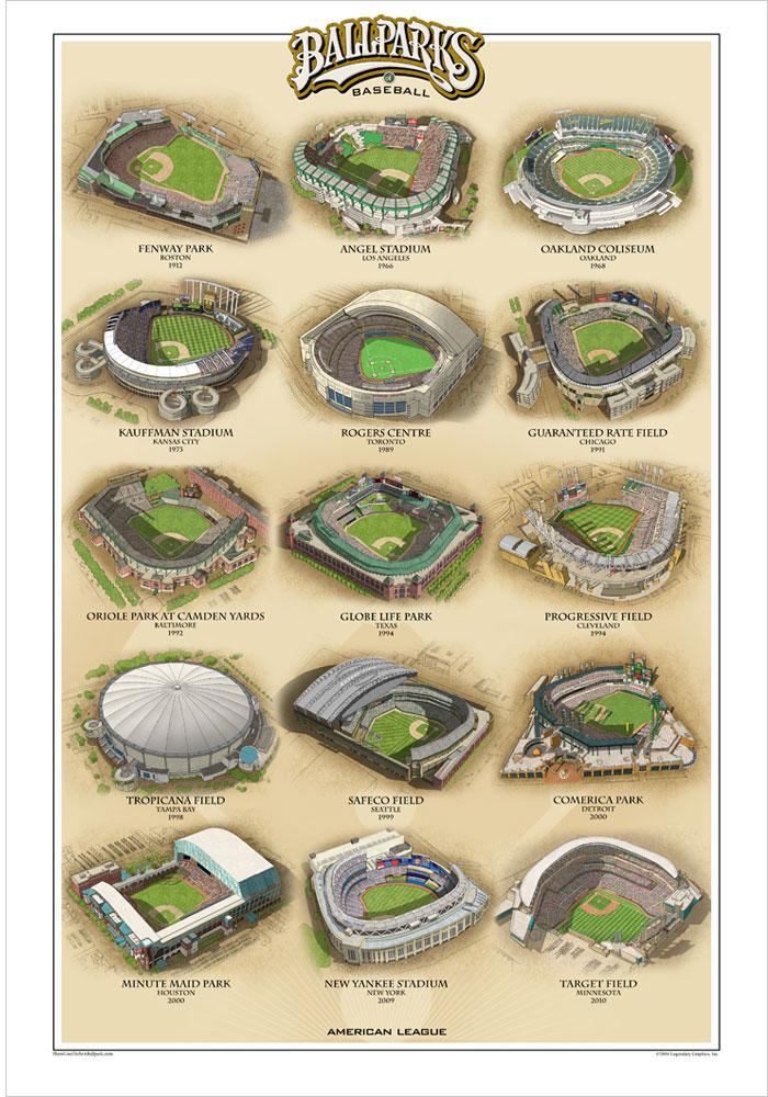 American League Ballparks Poster