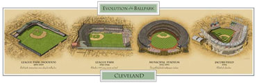 Evolution of the Ballpark series