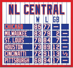 Chicago Magnetic NL Central Standings