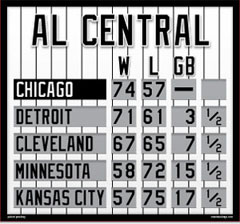 Chicago Magnetic AL Central Standings
