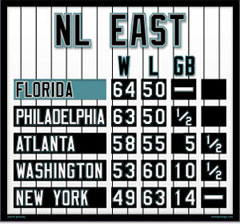 Florida Magnetic NL East Standings