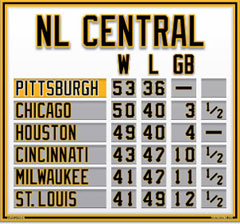 Pittsburgh Magnetic NL Central Standings