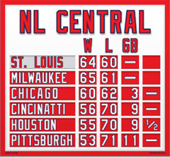 St. Louis Magnetic NL Central Standings