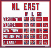 NL East Standings - Washington